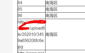 更新版本后内容编辑器编译有了内容的的数字会变成图片附件的如下